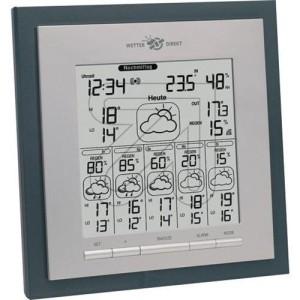 Wetterstation mit Temperaturverlauf