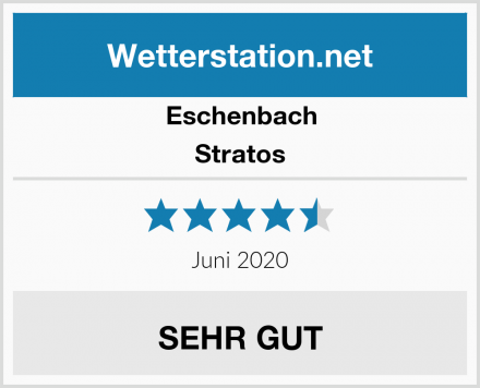 Eschenbach Stratos Test