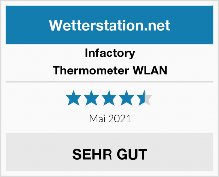 Infactory Thermometer WLAN Test