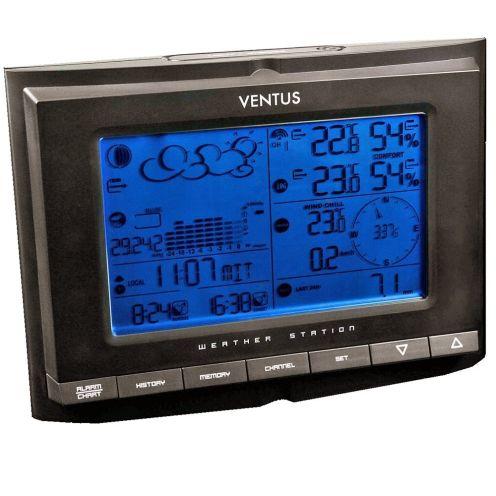 Ventus W831